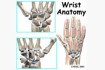wristpic